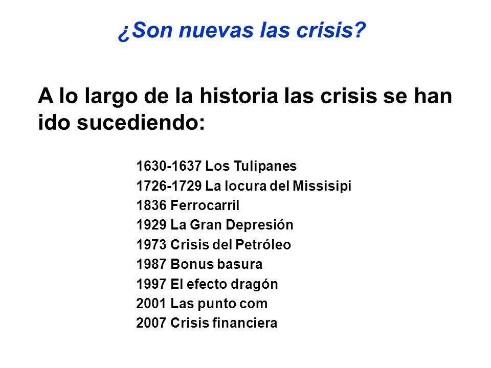 ¿Son nuevas las crisis? A lo largo de la historia las crisis se han ido sucediendo: 1630-1637 Los Tulipanes 1726-1729 La locura del Missisipi 1836 Fer