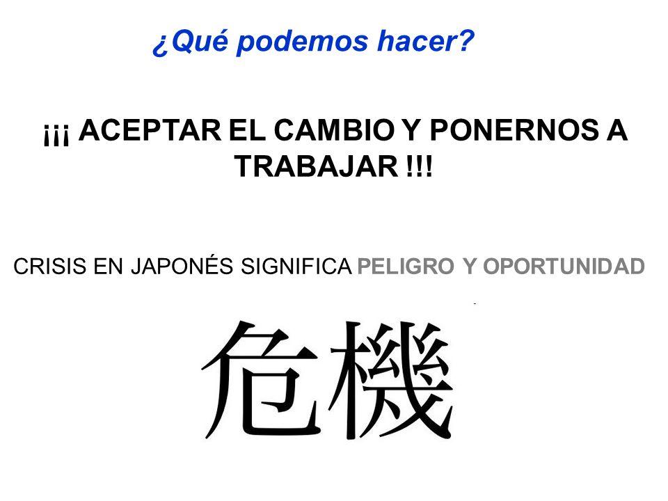 ¿Qué podemos hacer? ¡¡¡ ACEPTAR EL CAMBIO Y PONERNOS A TRABAJAR !!! CRISIS EN JAPONÉS SIGNIFICA PELIGRO Y OPORTUNIDAD