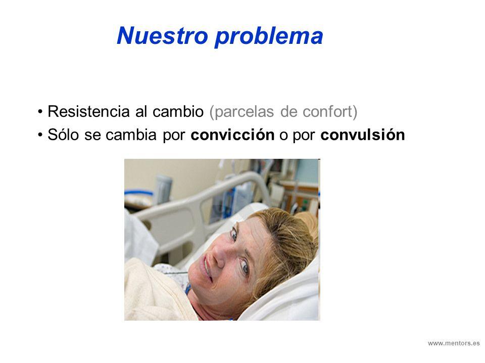 Nuestro problema www.mentors.es Resistencia al cambio (parcelas de confort) Sólo se cambia por convicción o por convulsión