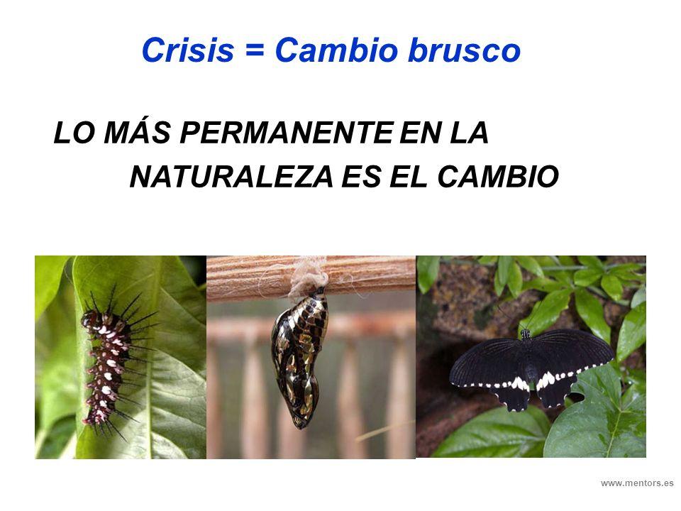 Crisis = Cambio brusco www.mentors.es LO MÁS PERMANENTE EN LA NATURALEZA ES EL CAMBIO