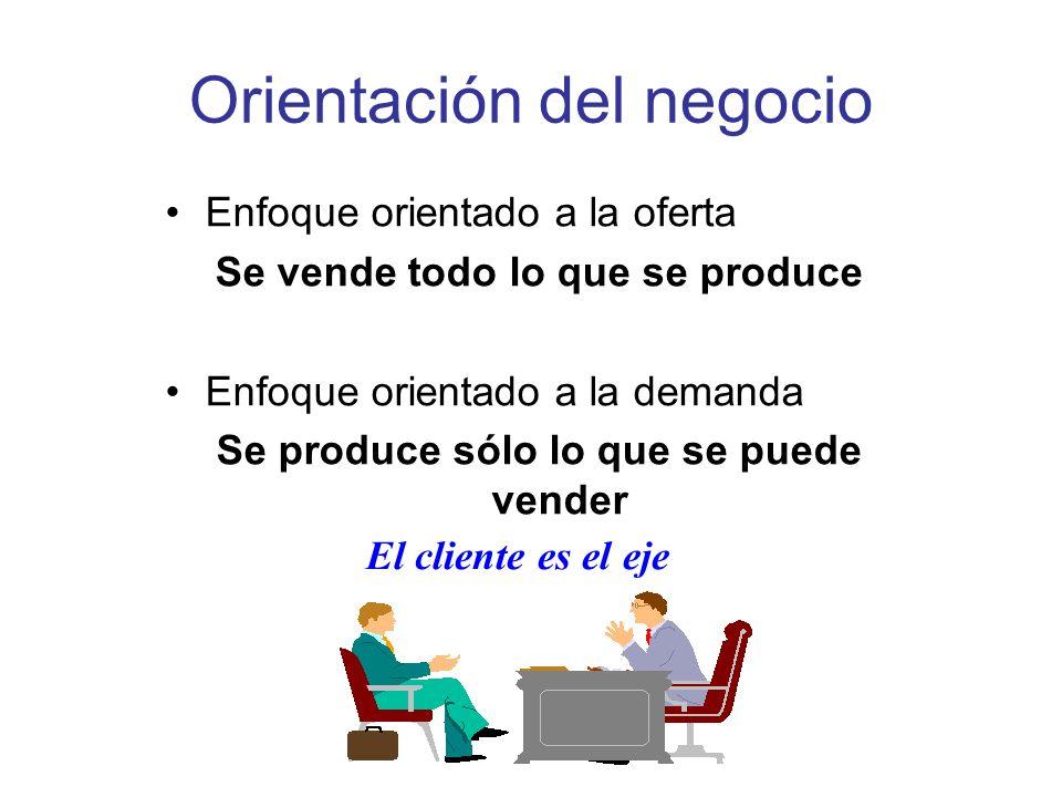 Orientación del negocio Enfoque orientado a la oferta Se vende todo lo que se produce Enfoque orientado a la demanda Se produce sólo lo que se puede v