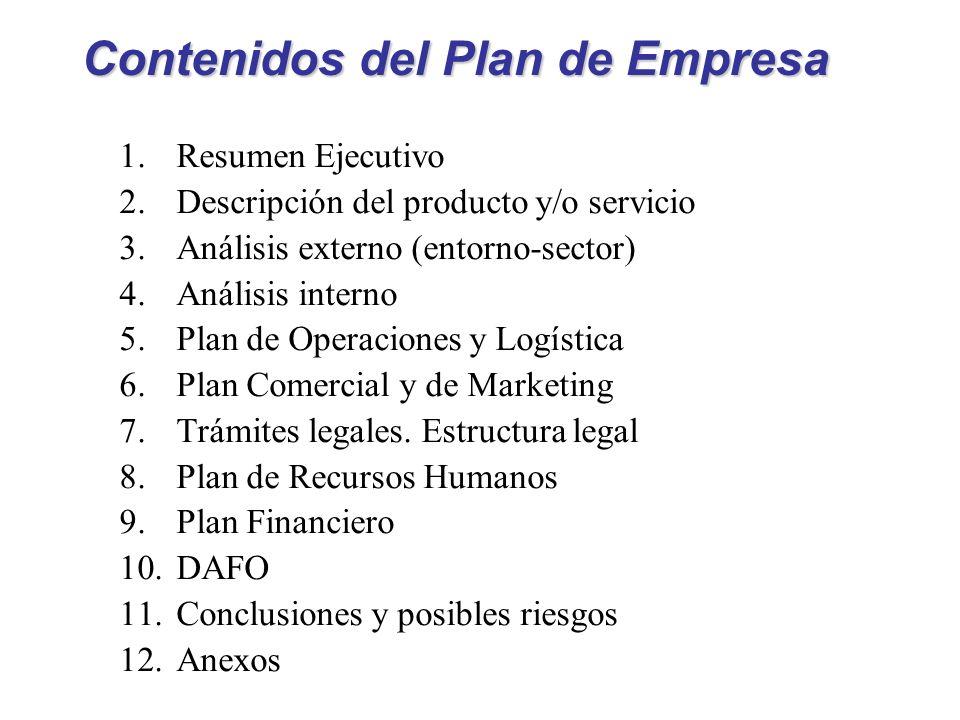 1.Resumen Ejecutivo 2.Descripción del producto y/o servicio 3.Análisis externo (entorno-sector) 4.Análisis interno 5.Plan de Operaciones y Logística 6