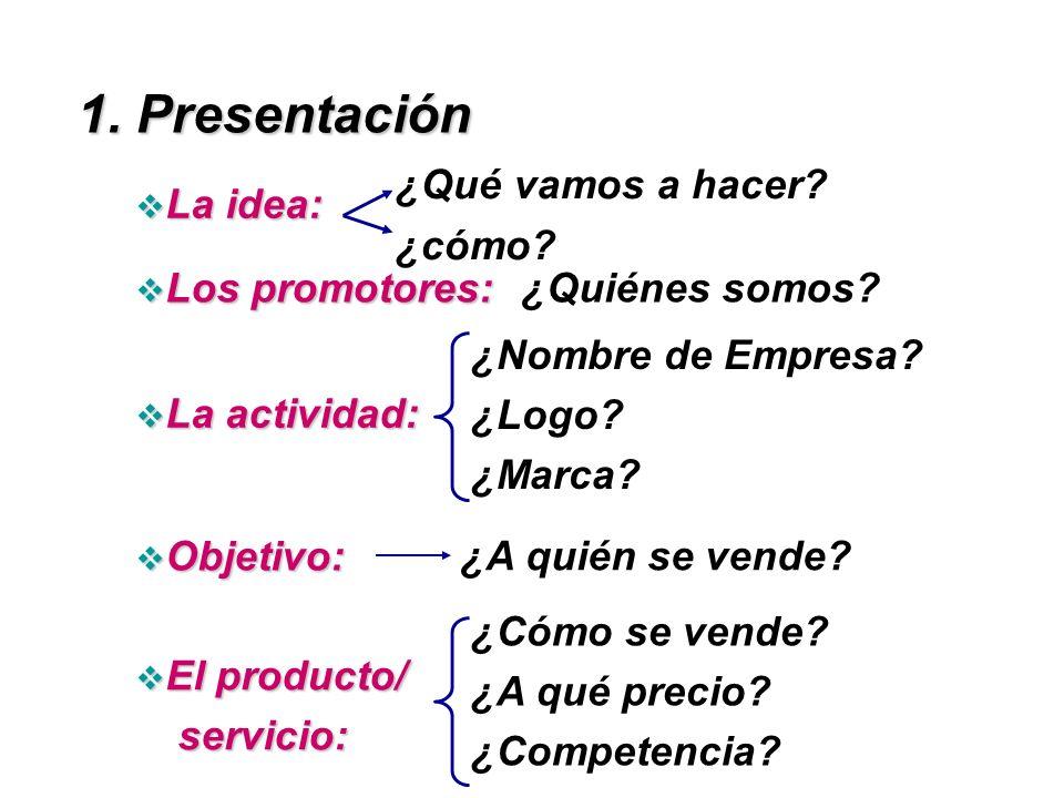 1. Presentación Los promotores: Los promotores:¿Quiénes somos? ¿Qué vamos a hacer? ¿cómo? La idea: La idea: La actividad: La actividad: ¿Nombre de Emp