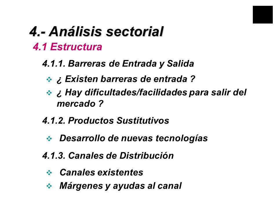 4.1.1. Barreras de Entrada y Salida ¿ Existen barreras de entrada ? ¿ Hay dificultades/facilidades para salir del mercado ? 4.1.2. Productos Sustituti