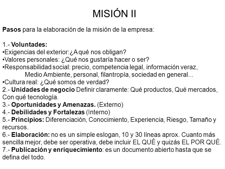 MISIÓN II Pasos para la elaboración de la misión de la empresa: 1.- Voluntades: Exigencias del exterior:¿A qué nos obligan? Valores personales: ¿Qué n