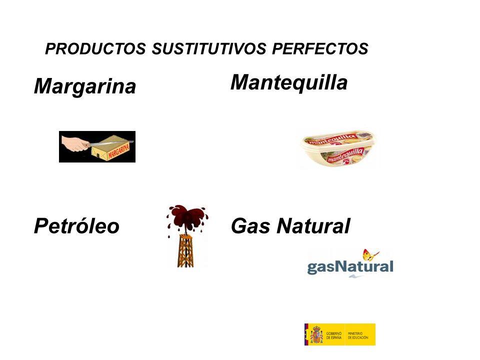 Margarina Mantequilla PetróleoGas Natural PRODUCTOS SUSTITUTIVOS PERFECTOS