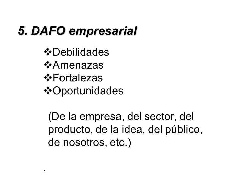 Debilidades Amenazas Fortalezas Oportunidades (De la empresa, del sector, del producto, de la idea, del público, de nosotros, etc.). 5. DAFO empresari