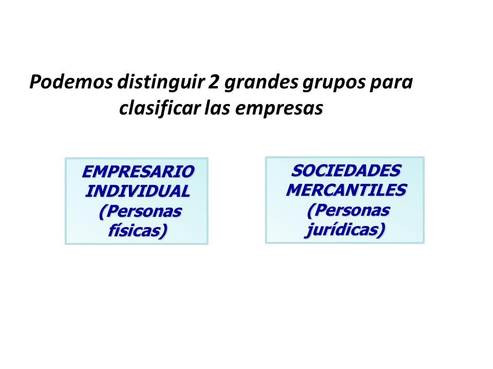 Podemos distinguir 2 grandes grupos para clasificar las empresas EMPRESARIO INDIVIDUAL (Personas físicas) (Personas físicas) SOCIEDADES MERCANTILES (P