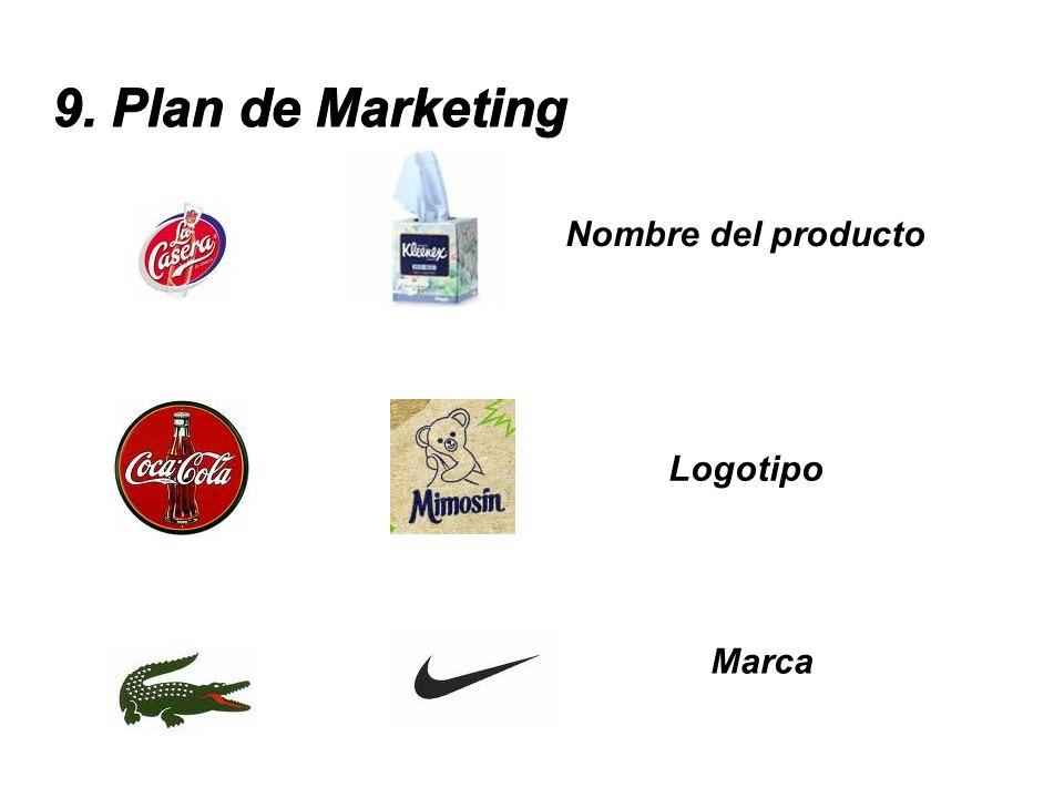 Nombre del producto Logotipo Marca