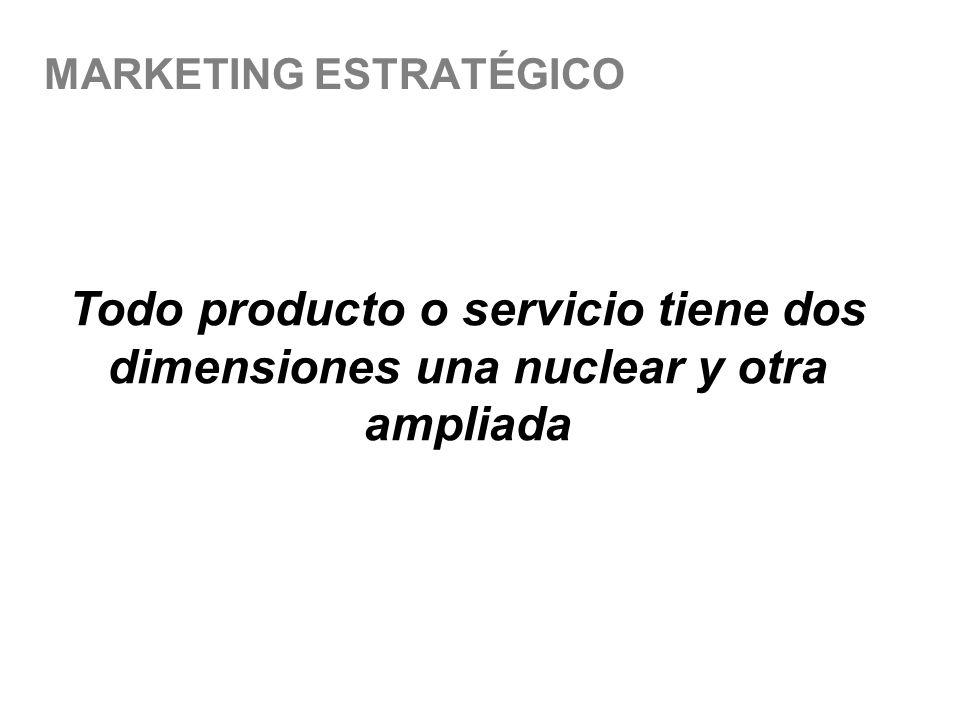 MARKETING ESTRATÉGICO Todo producto o servicio tiene dos dimensiones una nuclear y otra ampliada