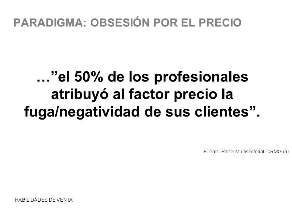PARADIGMA: OBSESIÓN POR EL PRECIO …el 50% de los profesionales atribuyó al factor precio la fuga/negatividad de sus clientes. Fuente: Panel Multisecto