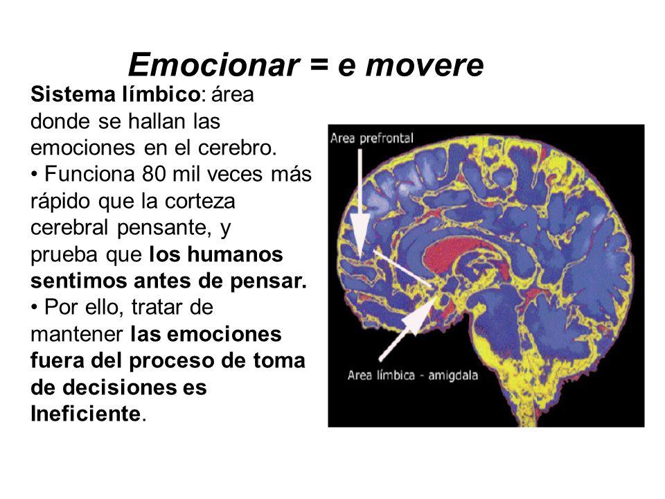 Emocionar = e movere Sistema límbico: área donde se hallan las emociones en el cerebro. Funciona 80 mil veces más rápido que la corteza cerebral pensa