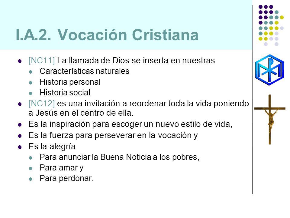 I.A.2. Vocación Cristiana [NC11] La llamada de Dios se inserta en nuestras Características naturales Historia personal Historia social [NC12] es una i