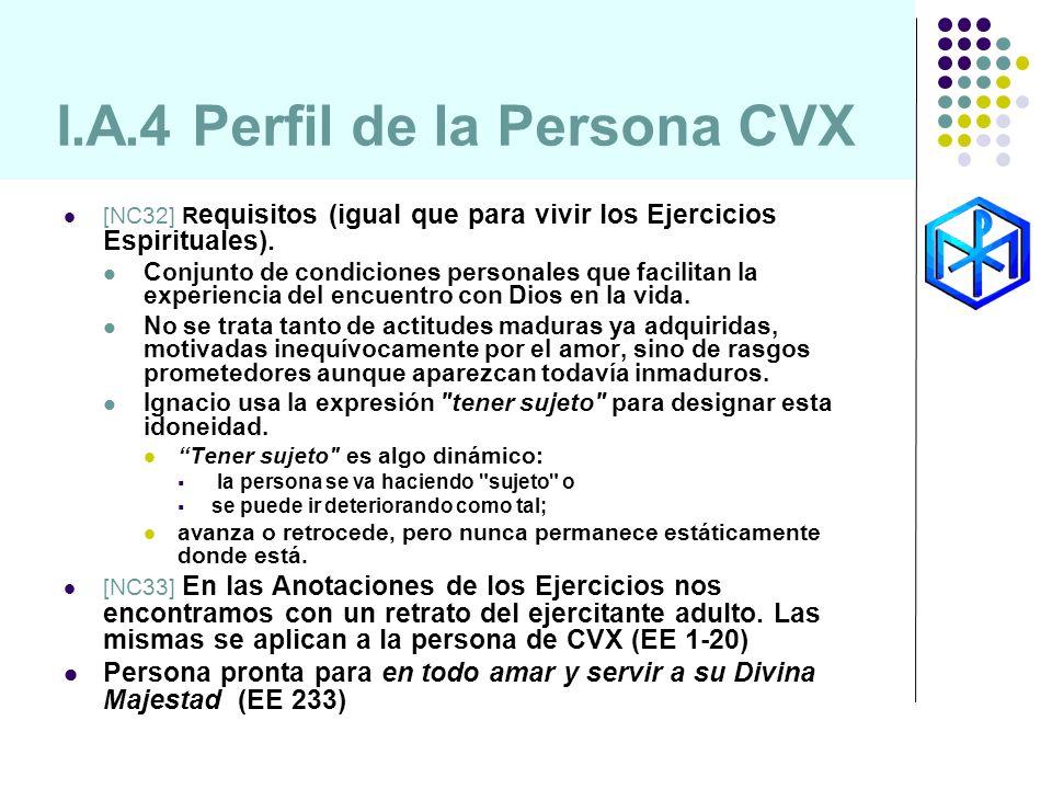 I.A.4 Perfil de la Persona CVX [NC32] R equisitos (igual que para vivir los Ejercicios Espirituales). Conjunto de condiciones personales que facilitan