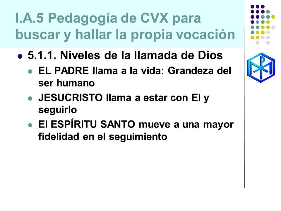 I.A.5 Pedagogía de CVX para buscar y hallar la propia vocación 5.1.1. Niveles de la llamada de Dios EL PADRE llama a la vida: Grandeza del ser humano