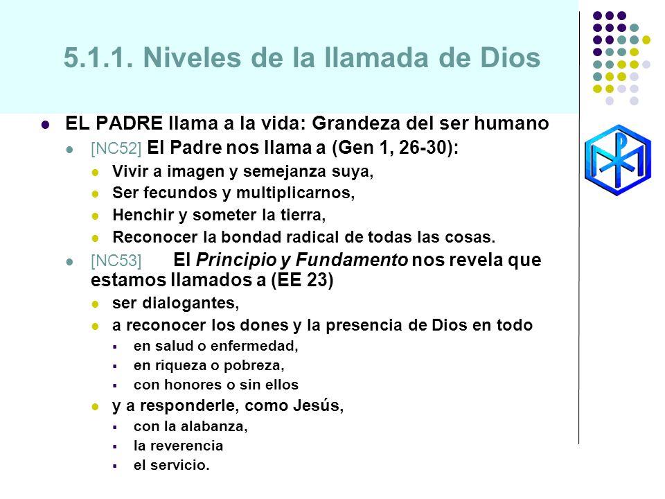 5.1.1. Niveles de la llamada de Dios EL PADRE llama a la vida: Grandeza del ser humano [NC52] El Padre nos llama a (Gen 1, 26-30): Vivir a imagen y se
