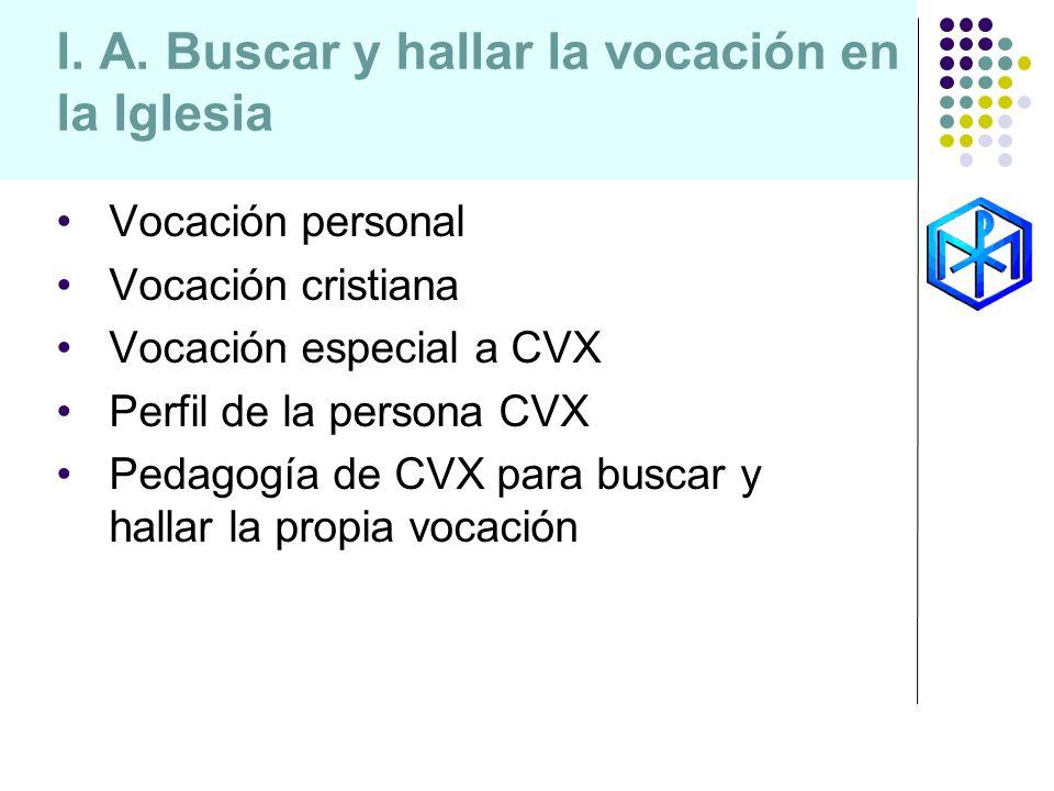 Vocación personal Vocación cristiana Vocación especial a CVX Perfil de la persona CVX Pedagogía de CVX para buscar y hallar la propia vocación