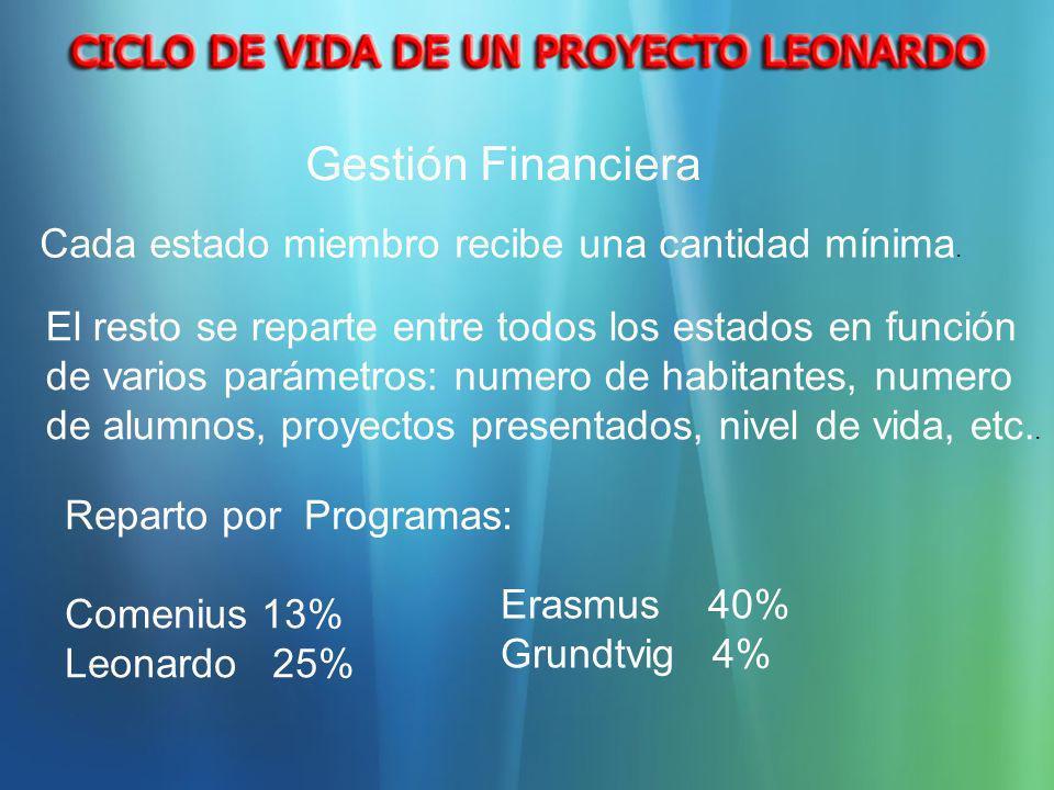 Gestión Financiera Reparto por Programas: Comenius 13% Leonardo 25% El resto se reparte entre todos los estados en función de varios parámetros: numer