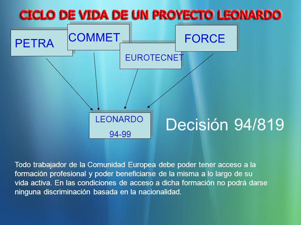 COMMET EUROTECNET PETRA FORCE LEONARDO 94-99 Todo trabajador de la Comunidad Europea debe poder tener acceso a la formación profesional y poder benefi