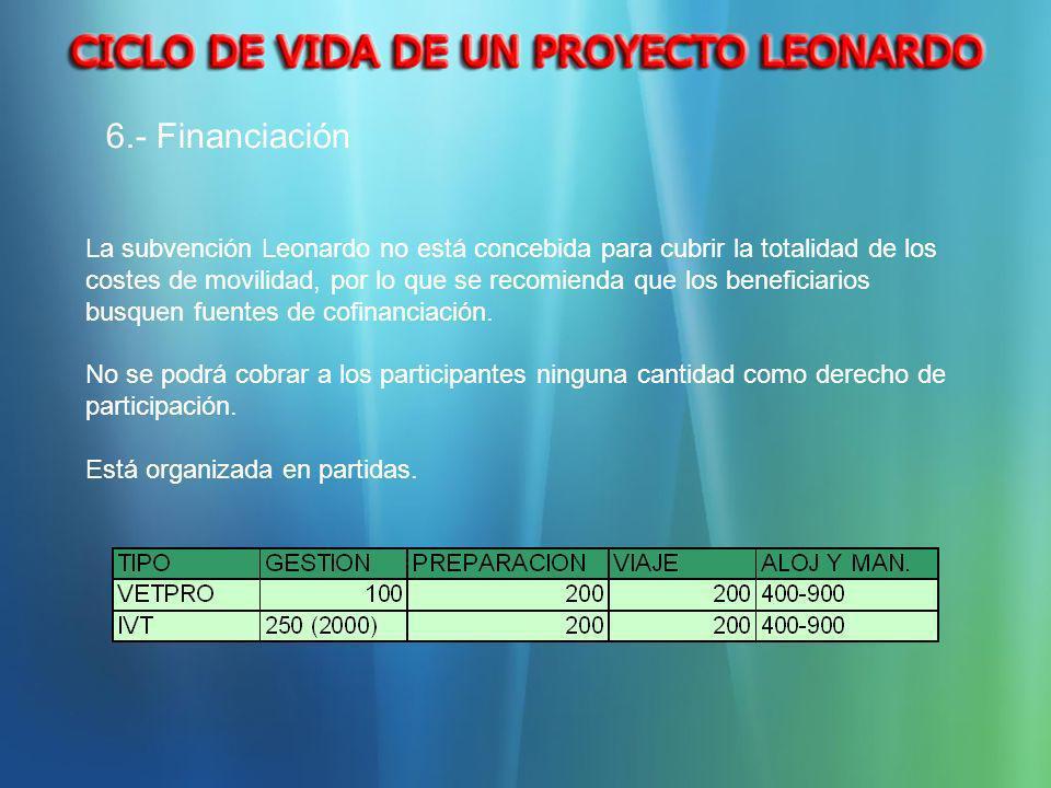 6.- Financiación La subvención Leonardo no está concebida para cubrir la totalidad de los costes de movilidad, por lo que se recomienda que los benefi