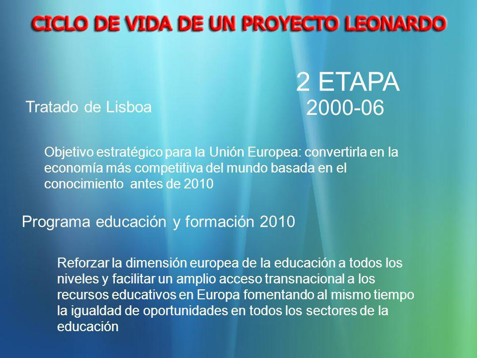 2 ETAPA Tratado de Lisboa Objetivo estratégico para la Unión Europea: convertirla en la economía más competitiva del mundo basada en el conocimiento a