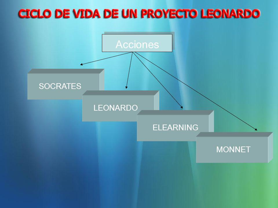 SOCRATES LEONARDO ELEARNING MONNET Acciones