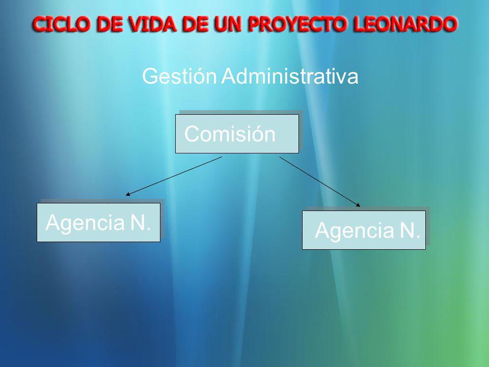 Participantes S. Acogida Beneficiario Contrato Programa Envío 3.6 Envío y Estancias.