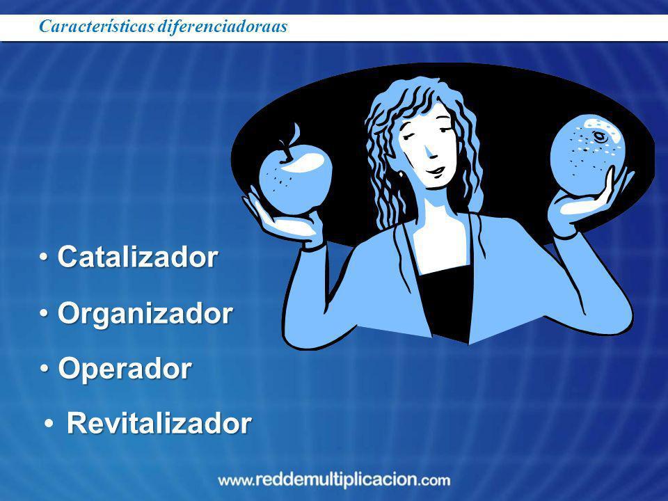 Catalizador Catalizador Organizador Organizador Operador Operador Revitalizador Características diferenciadoraas