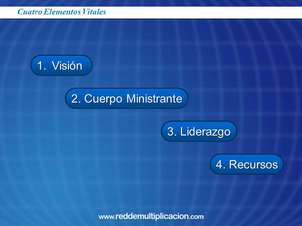Cuatro Elementos Vitales 1.Visión 2. Cuerpo Ministrante 3. Liderazgo 4. Recursos
