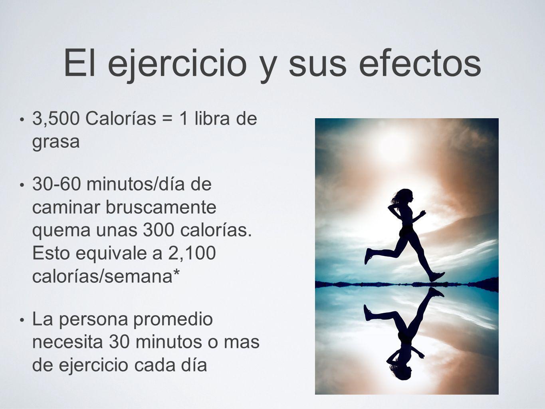 El ejercicio y sus efectos 3,500 Calorías = 1 libra de grasa 30-60 minutos/día de caminar bruscamente quema unas 300 calorías. Esto equivale a 2,100 c