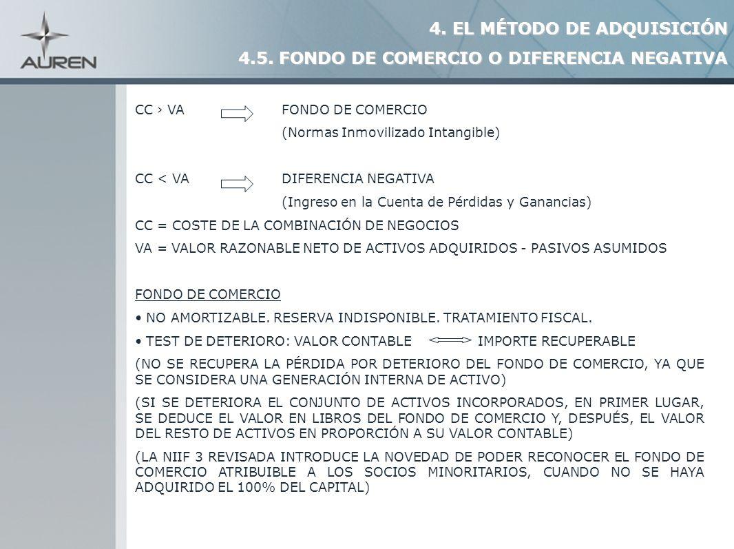 18 CC VA FONDO DE COMERCIO (Normas Inmovilizado Intangible) CC < VA DIFERENCIA NEGATIVA (Ingreso en la Cuenta de Pérdidas y Ganancias) CC = COSTE DE L