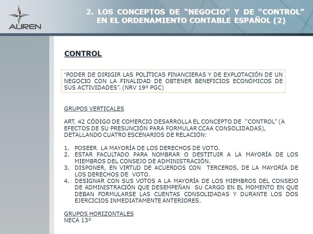 26 APORTACIONES NO DINERARIAS NEGOCIO (ACTIVOS NETOS) GRUPO Y VINCULADAS Aportante 6.