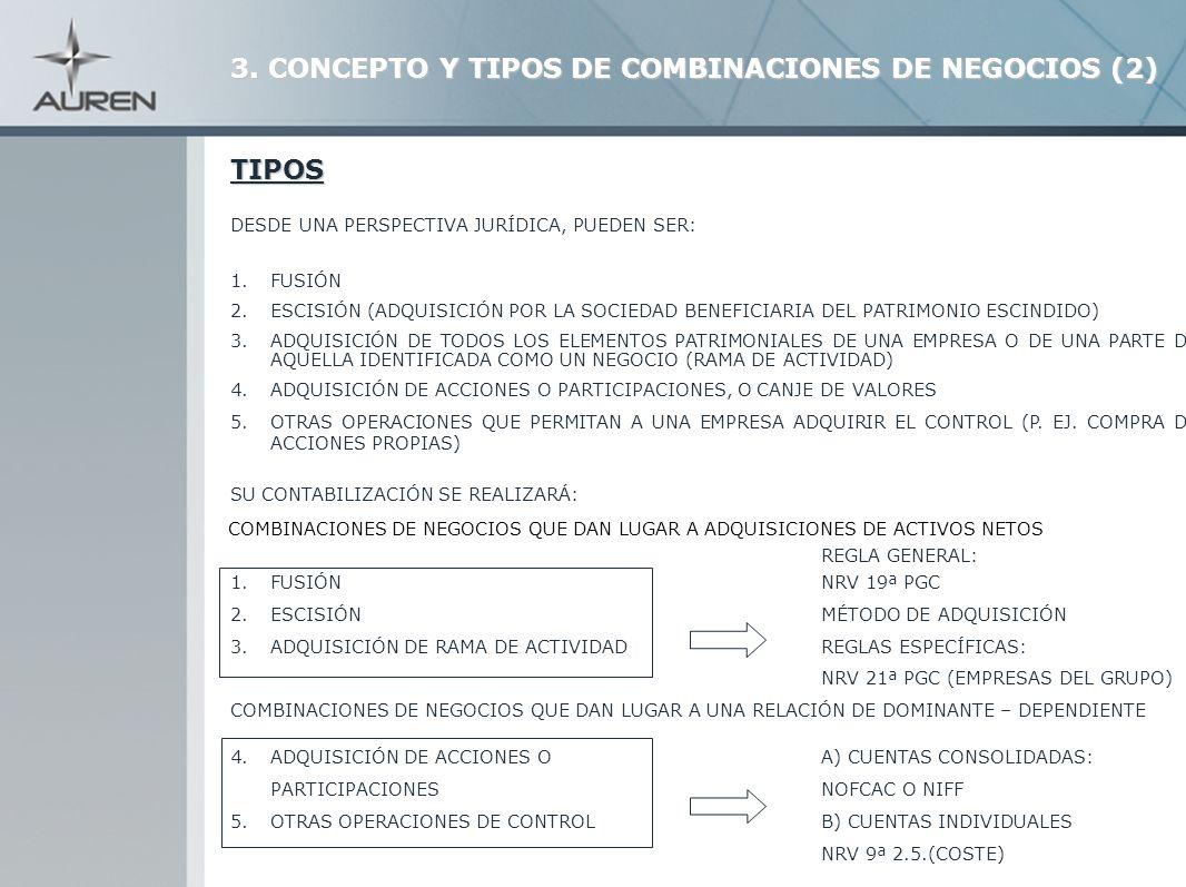 18 CC VA FONDO DE COMERCIO (Normas Inmovilizado Intangible) CC < VA DIFERENCIA NEGATIVA (Ingreso en la Cuenta de Pérdidas y Ganancias) CC = COSTE DE LA COMBINACIÓN DE NEGOCIOS VA = VALOR RAZONABLE NETO DE ACTIVOS ADQUIRIDOS - PASIVOS ASUMIDOS FONDO DE COMERCIO NO AMORTIZABLE.