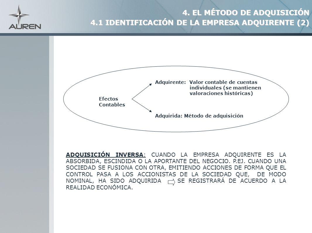 9 Adquirente: Valor contable de cuentas individuales (se mantienen valoraciones históricas) Efectos Contables Adquirida: Método de adquisición ADQUISI
