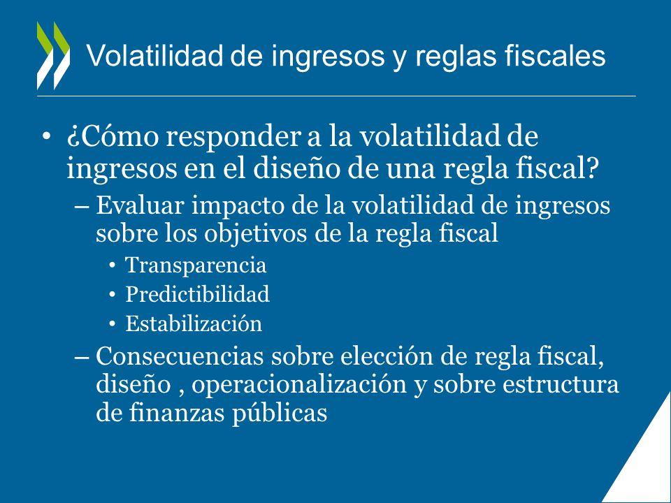 Volatilidad de ingresos y reglas fiscales ¿Cómo responder a la volatilidad de ingresos en el diseño de una regla fiscal? – Evaluar impacto de la volat