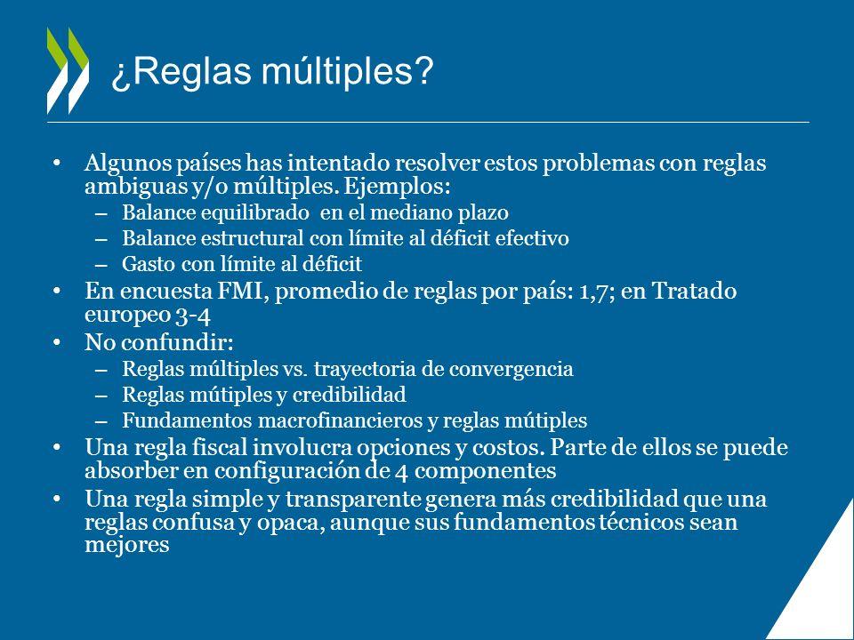 ¿Reglas múltiples? Algunos países has intentado resolver estos problemas con reglas ambiguas y/o múltiples. Ejemplos: – Balance equilibrado en el medi