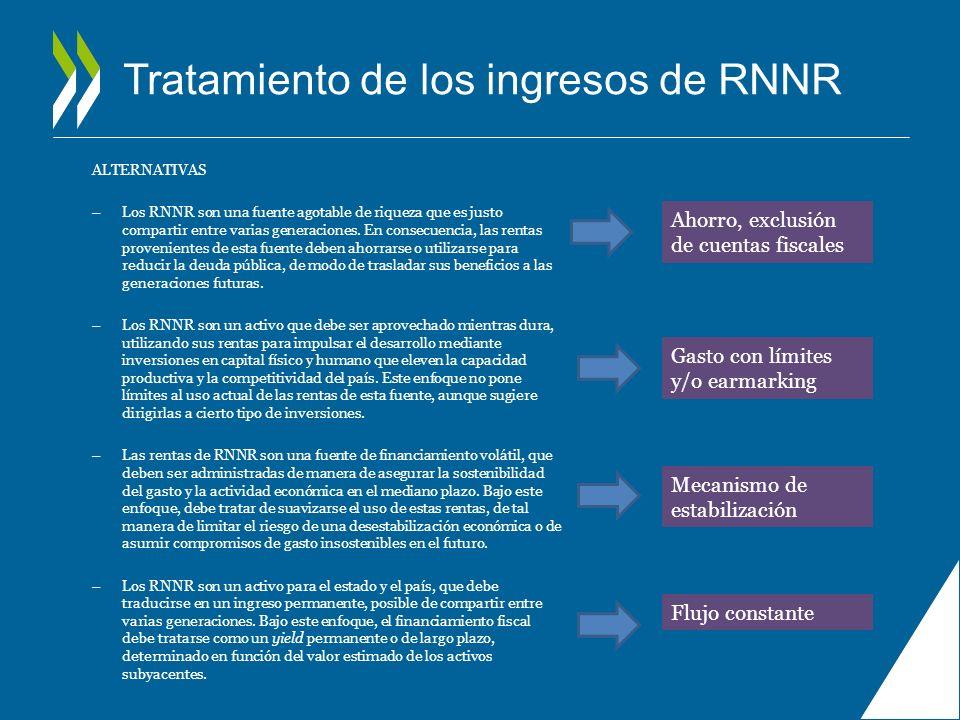 Tratamiento de los ingresos de RNNR ALTERNATIVAS – Los RNNR son una fuente agotable de riqueza que es justo compartir entre varias generaciones. En co