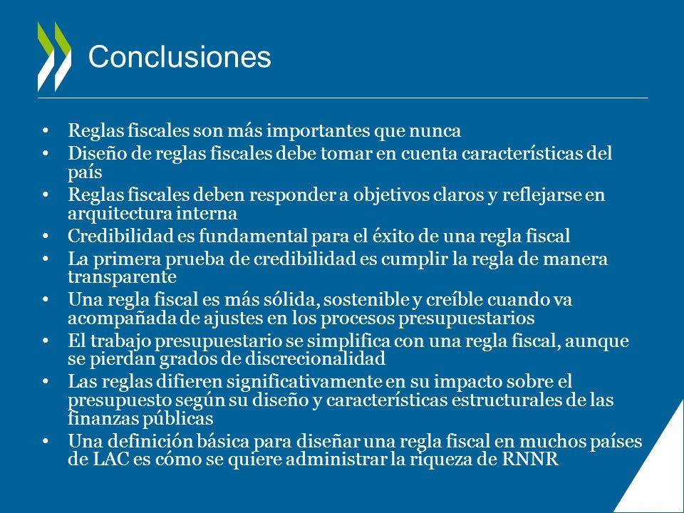 Conclusiones Reglas fiscales son más importantes que nunca Diseño de reglas fiscales debe tomar en cuenta características del país Reglas fiscales deb