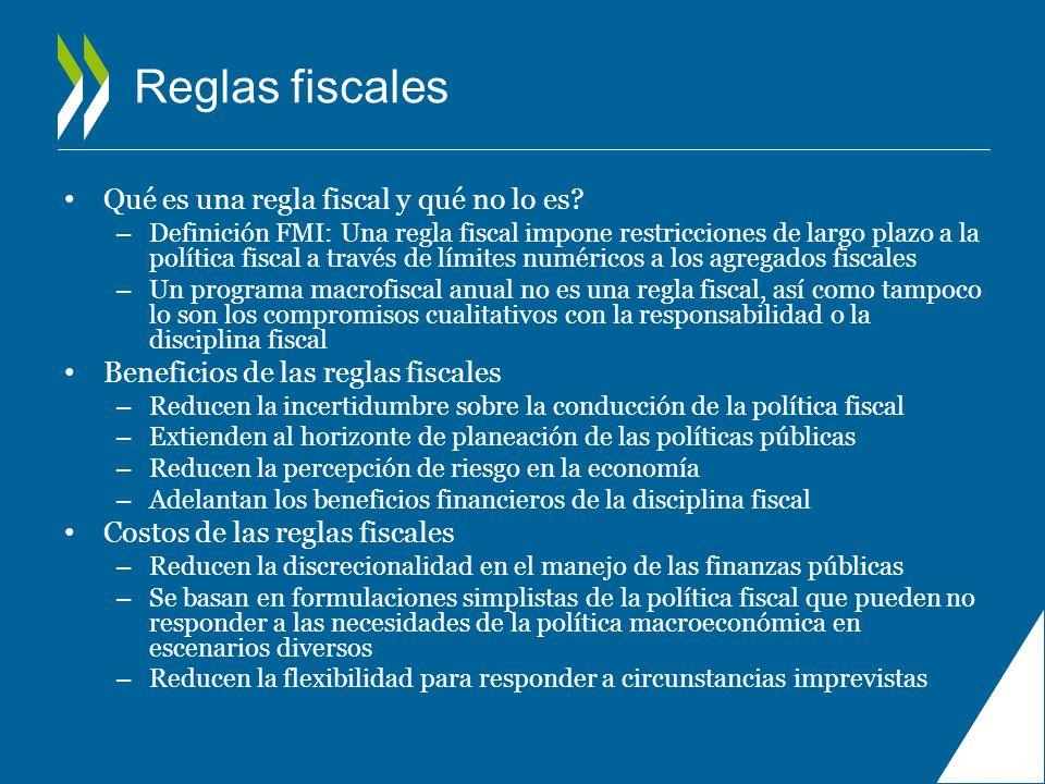 Reglas fiscales Qué es una regla fiscal y qué no lo es? – Definición FMI: Una regla fiscal impone restricciones de largo plazo a la política fiscal a