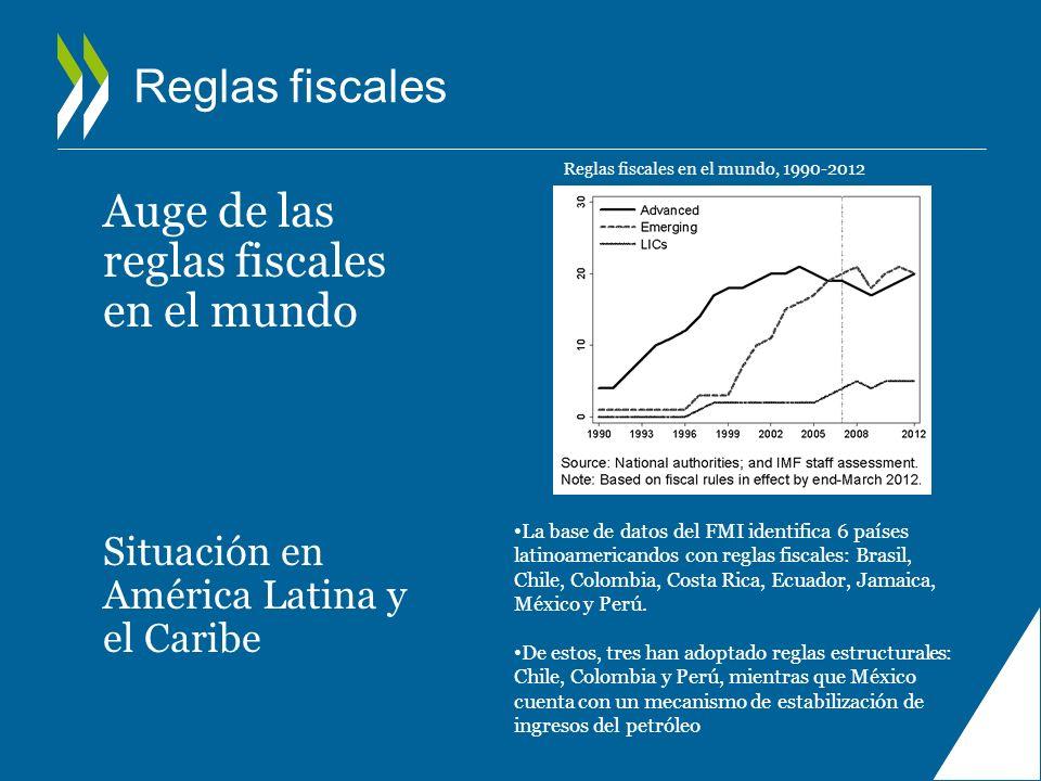 Reglas fiscales Auge de las reglas fiscales en el mundo Situación en América Latina y el Caribe La base de datos del FMI identifica 6 países latinoame