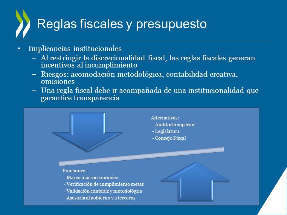 Reglas fiscales y presupuesto Implicancias institucionales – Al restringir la discrecionalidad fiscal, las reglas fiscales generan incentivos al incum