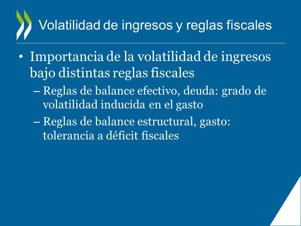 Volatilidad de ingresos y reglas fiscales Importancia de la volatilidad de ingresos bajo distintas reglas fiscales – Reglas de balance efectivo, deuda