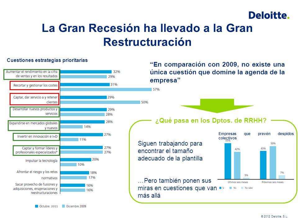 © 2012 Deloitte, S.L. Problemas y soluciones en las estrategias del talento