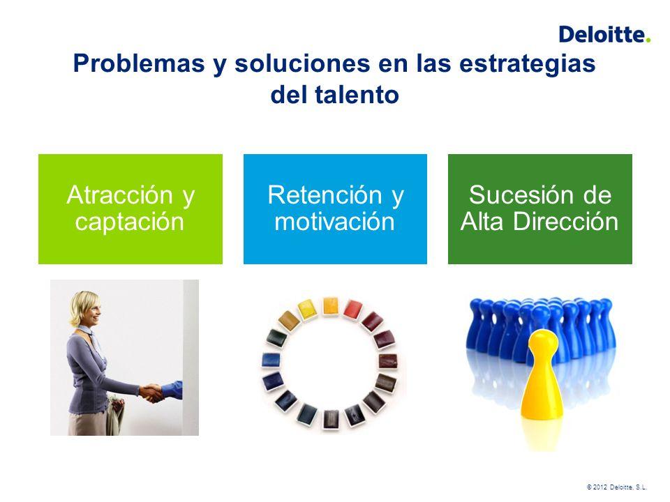© 2012 Deloitte, S.L.Atracción y Captación La paradoja de Talento: Escasez vs.