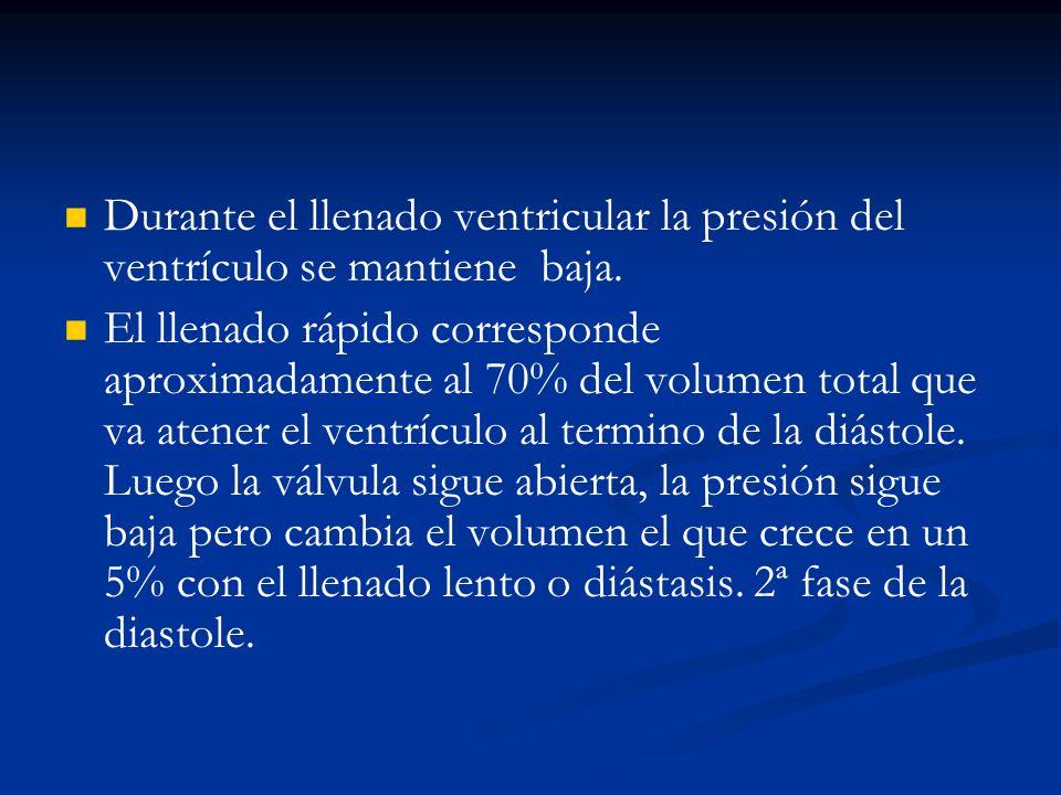 Durante el llenado ventricular la presión del ventrículo se mantiene baja. El llenado rápido corresponde aproximadamente al 70% del volumen total que