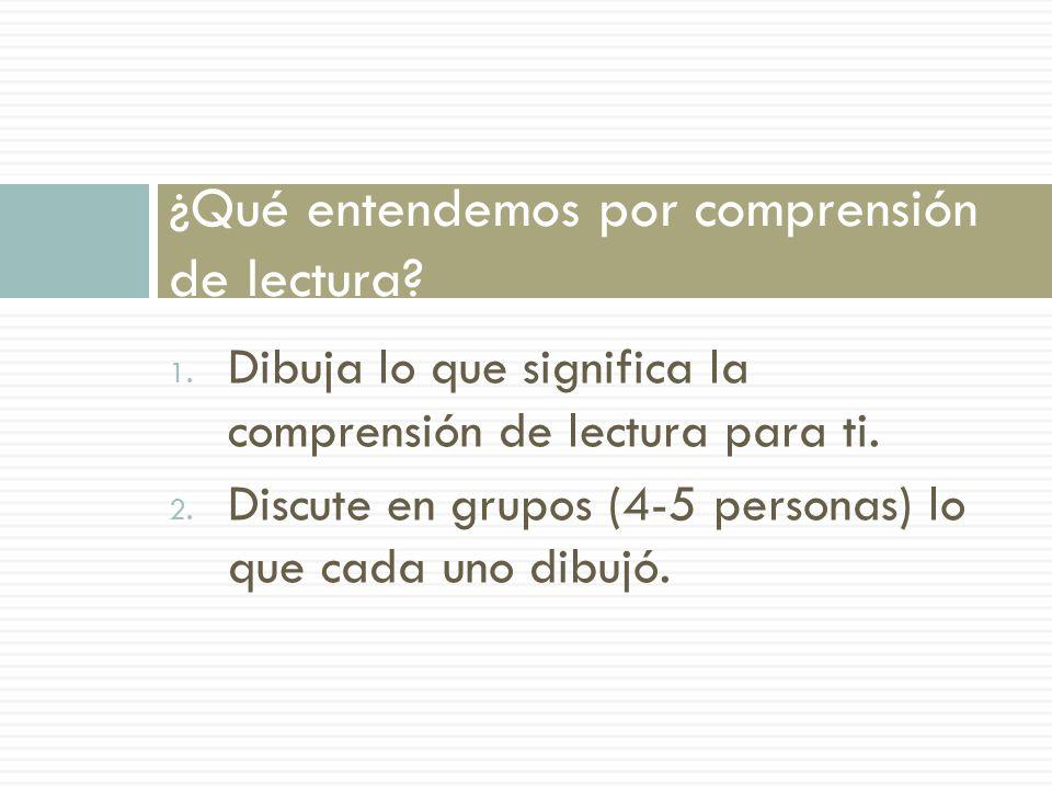 1. Dibuja lo que significa la comprensión de lectura para ti. 2. Discute en grupos (4-5 personas) lo que cada uno dibujó. ¿Qué entendemos por comprens