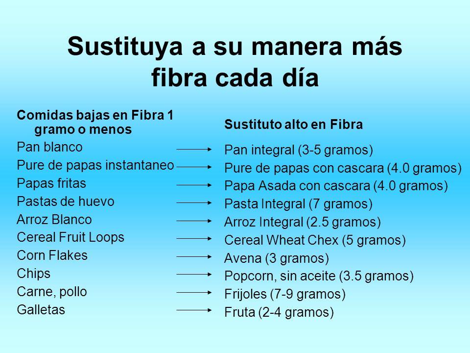 Sustituya a su manera más fibra cada día Comidas bajas en Fibra 1 gramo o menos Pan blanco Pure de papas instantaneo Papas fritas Pastas de huevo Arro