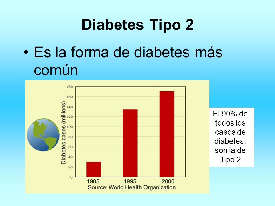 Diabetes Tipo 2 Es la forma de diabetes más común El 90% de todos los casos de diabetes, son la de Tipo 2