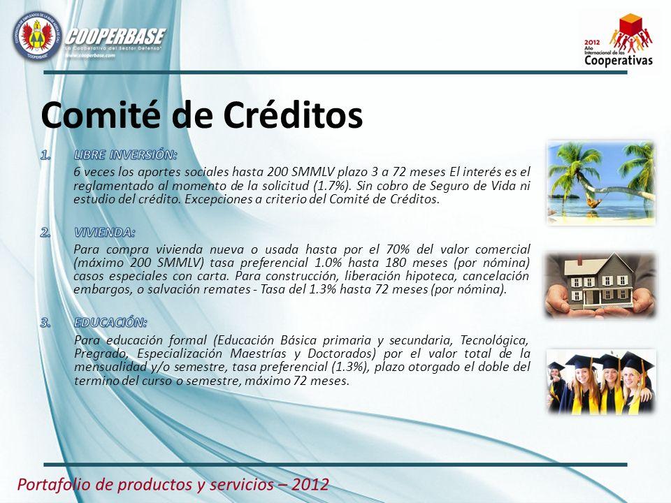 Comité de Créditos