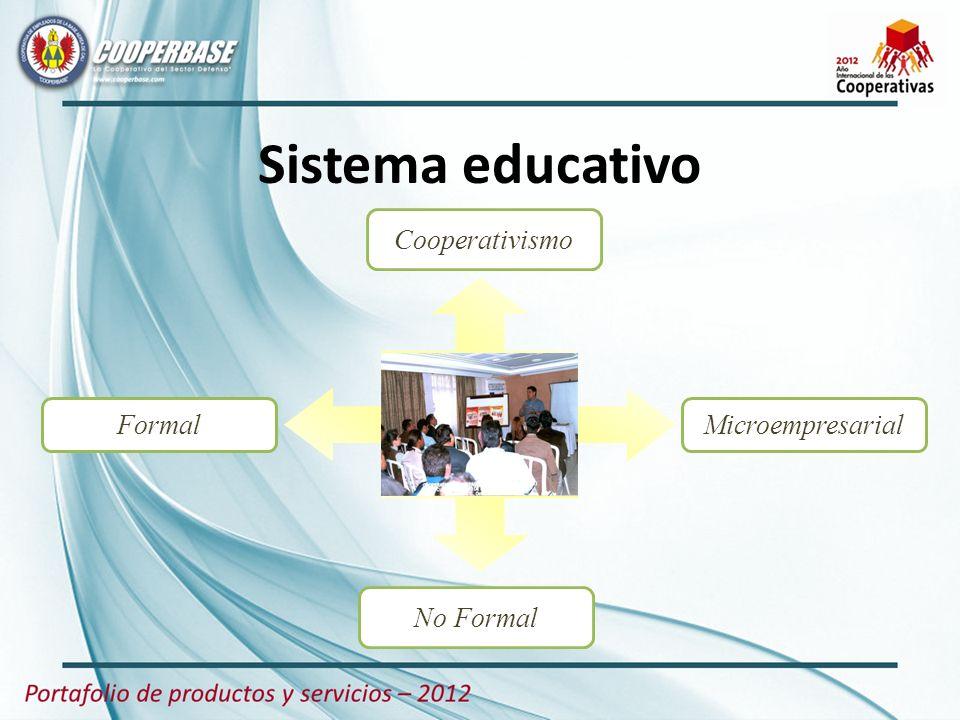 Sistema educativo Formal Cooperativismo No Formal Microempresarial